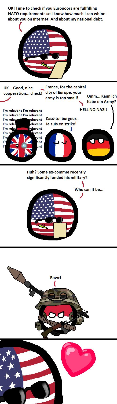 Polandball NATO