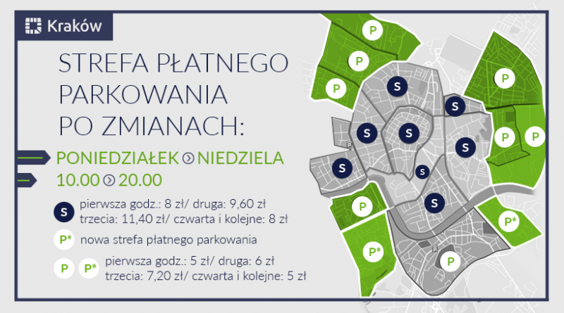 A map released by the city of Krakow illustrating proposed new parking zones and costs