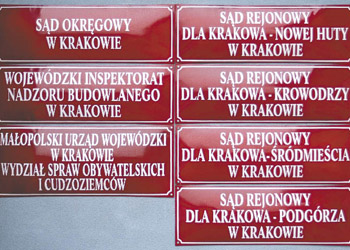 How Foreigner Friendly is Krakow?